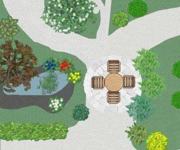 gratis tuin ontwerp software door pon - Tuinier hovenier - Klussen ...