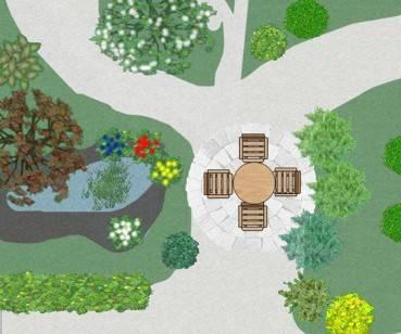 2d tuinontwerp en tuin inrichten en ontwerpen en tekenen for Inrichting tekenen